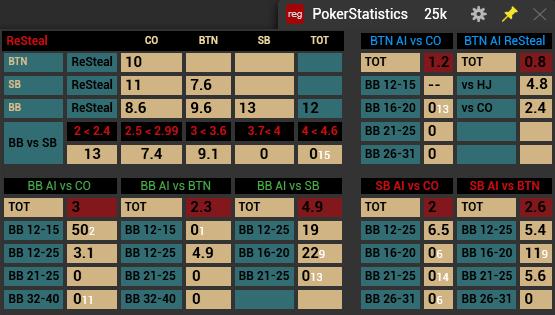 PokerStatistics 2in1 unlimited