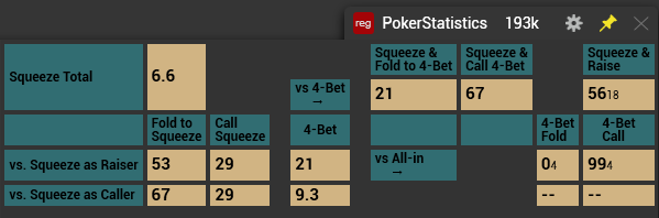 PokerStatistics for MTT/SNG unlimited