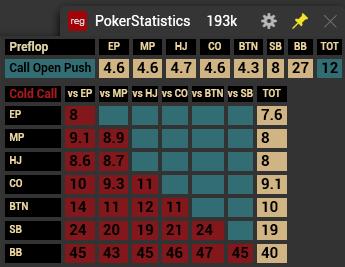 PokerStatistics for MTT/SNG unlimited