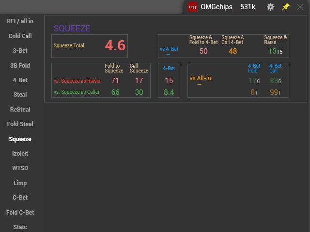 PokerStatistics Hud for MTT/SNG unlimited