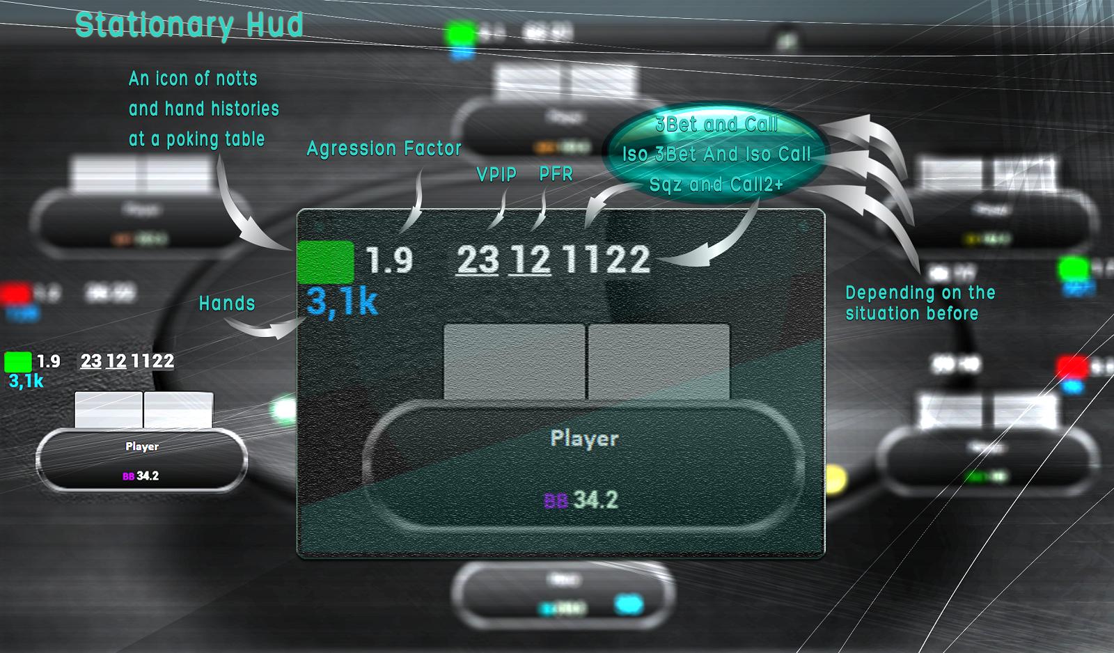 Adjusting Hud