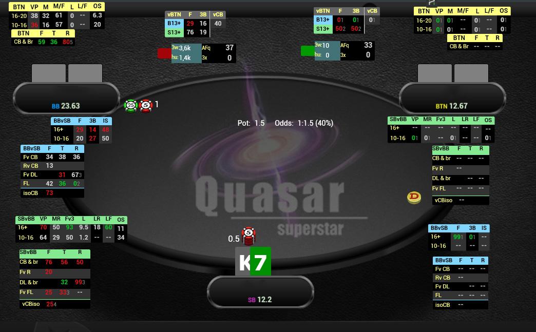 Quasar Basic HUD
