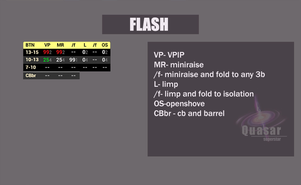 Quasar Flash HUD