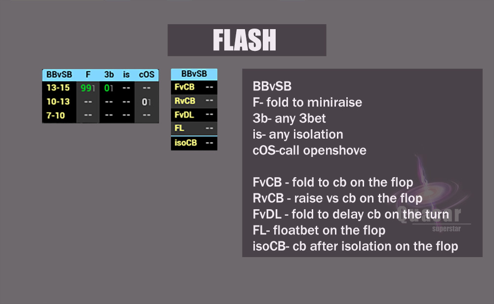 Quasar Flash HUD