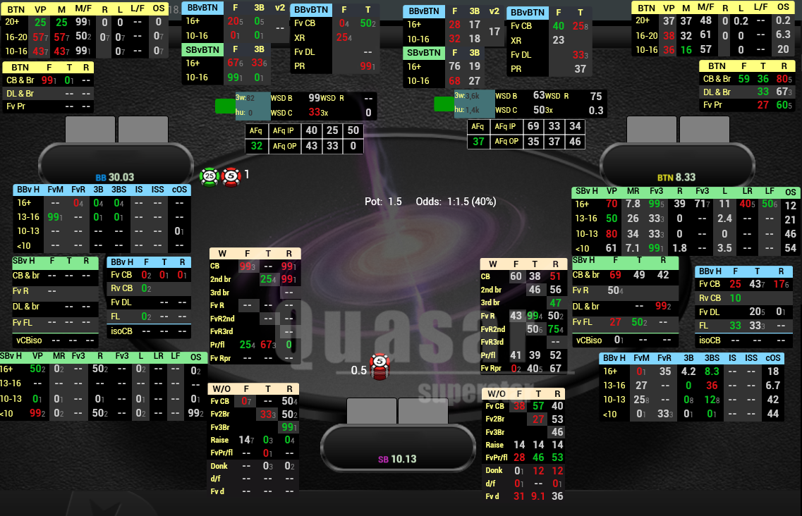 Quasar SuperStar HUD