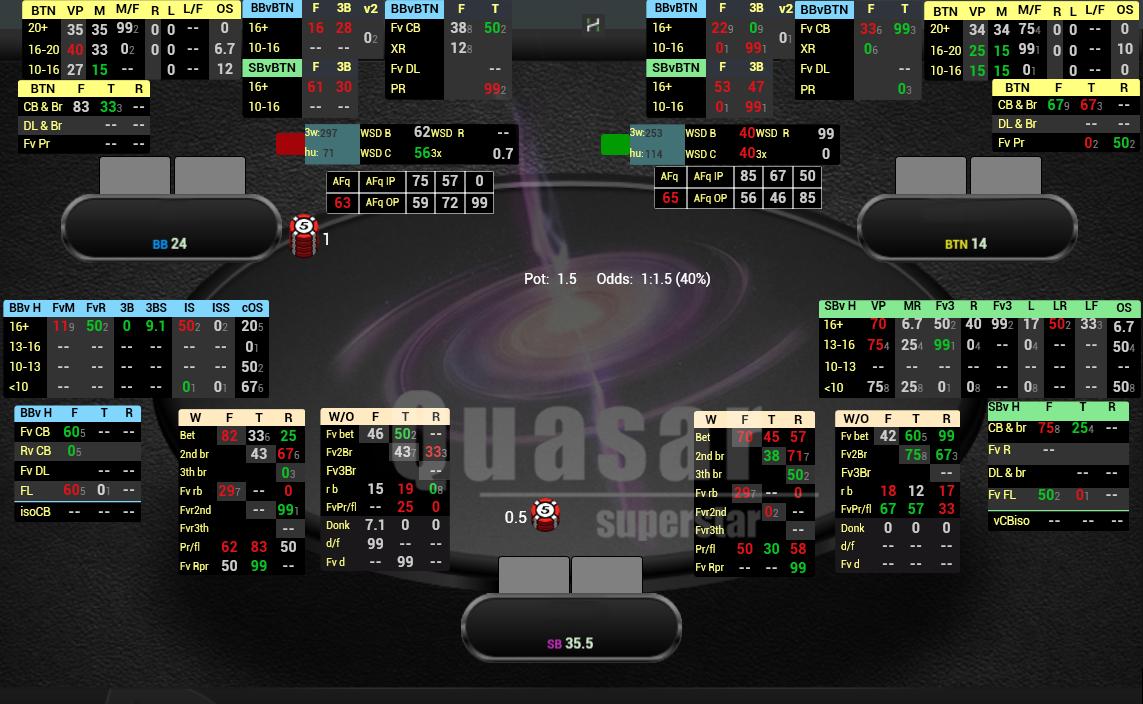 Quasar SuperStar