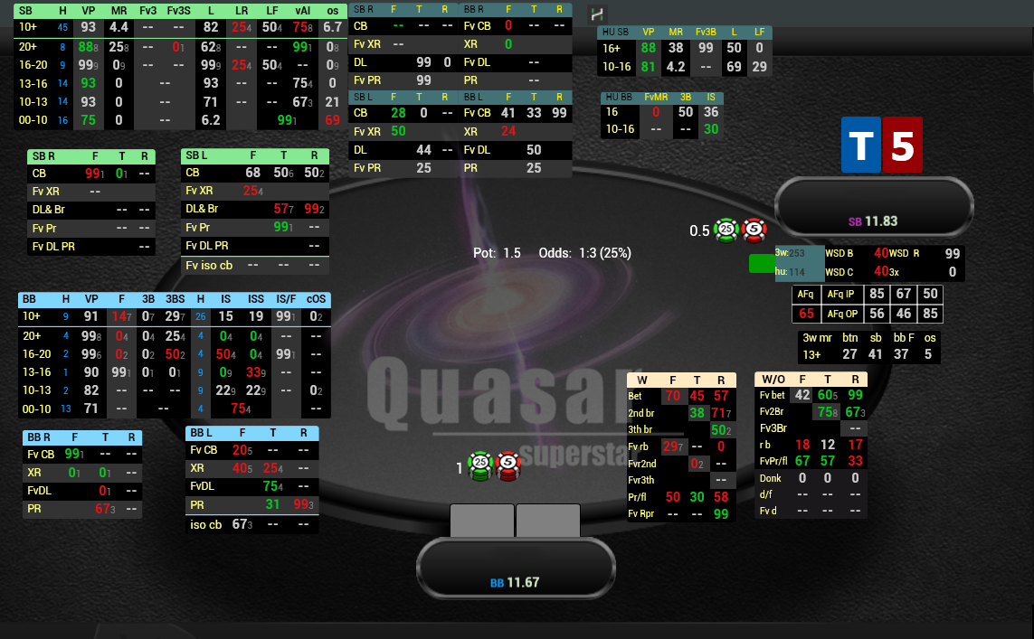 Quasar SuperStar