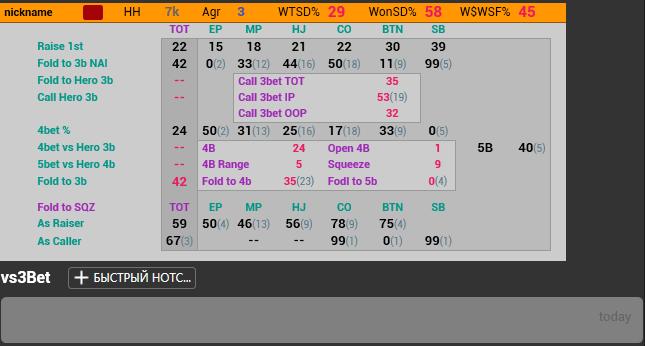 Color Range - MTT/SNG Pack