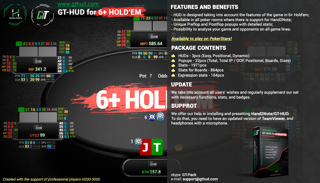 GT-HUD for 6+ Hold'em