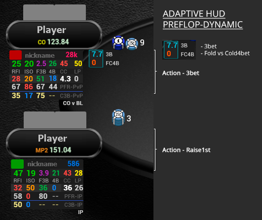 GT Adaptive HUD