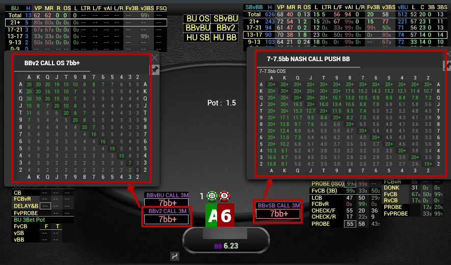 3max poker