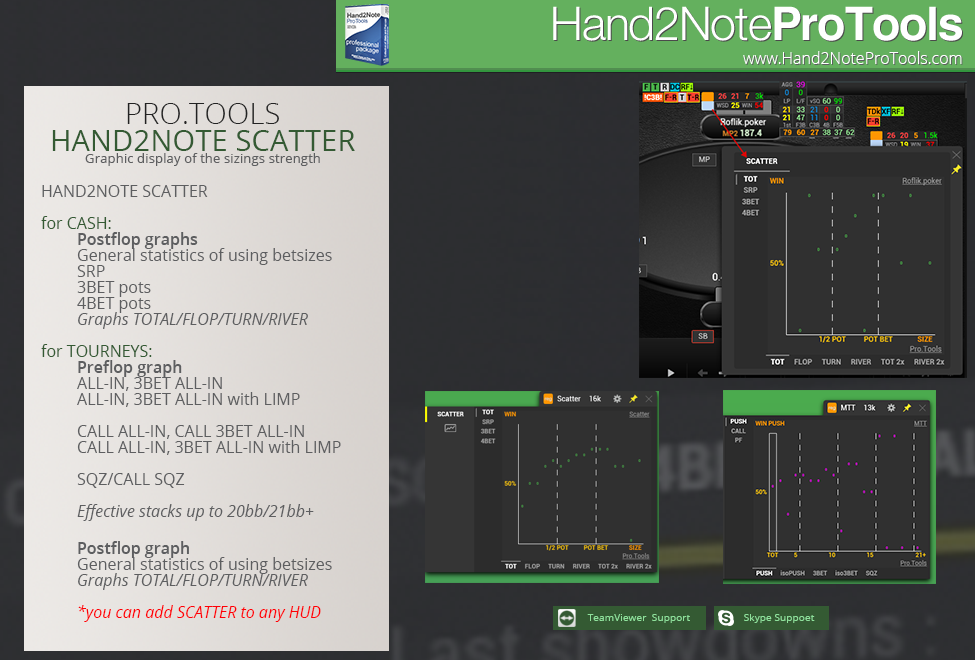 Hand2Note Scatter MTT/SNG