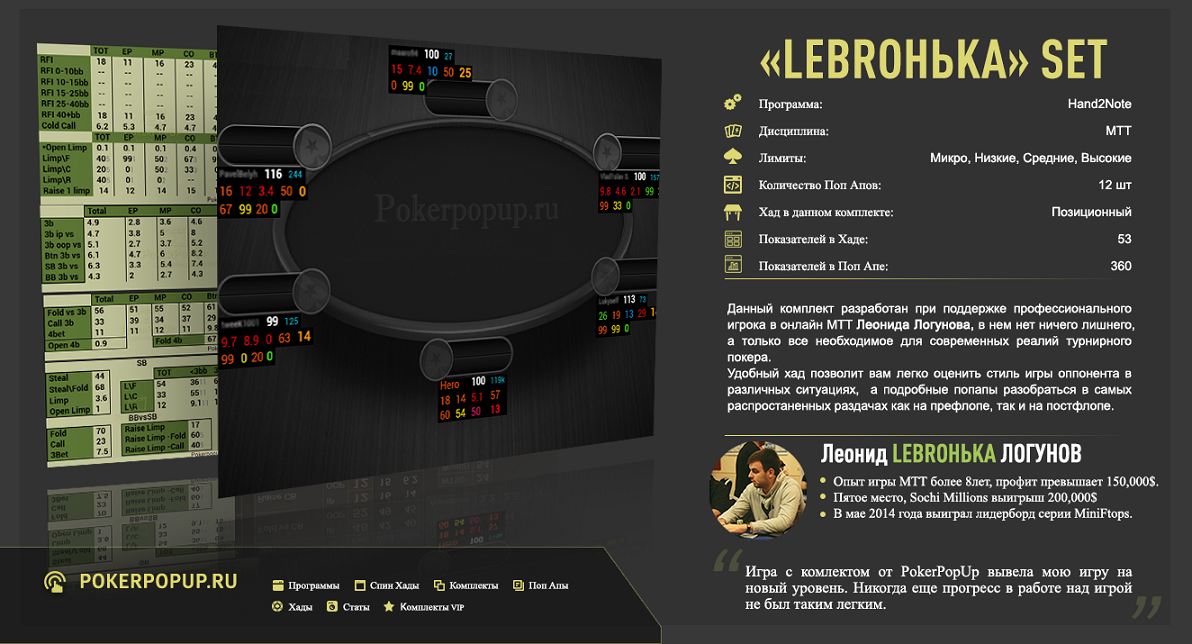 "Leonid ""LeBroHbKA"" Logunov"
