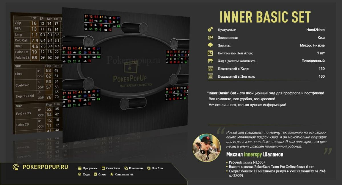 """""""Inner Basic"""" Set"""