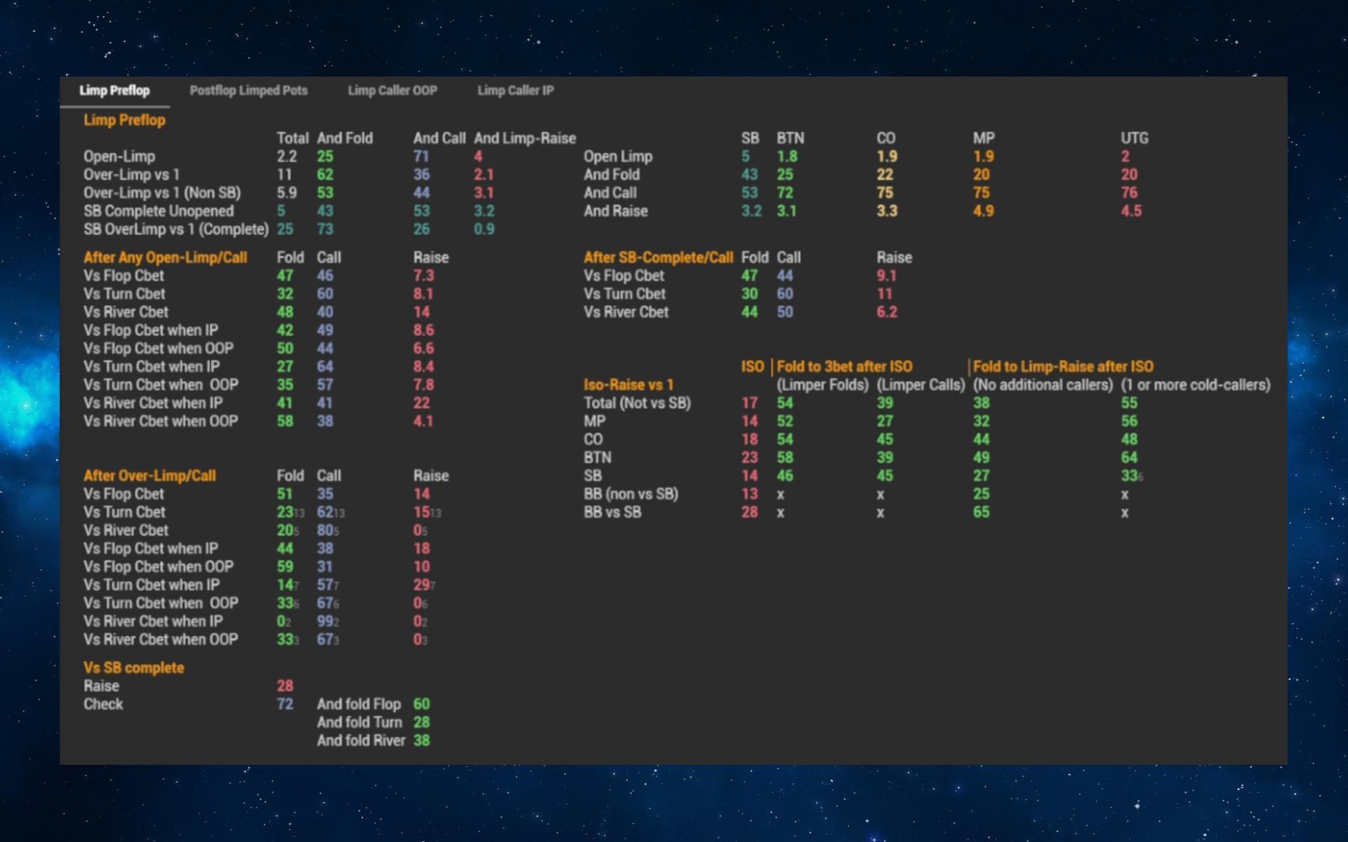w34z3l's Death Star HUD